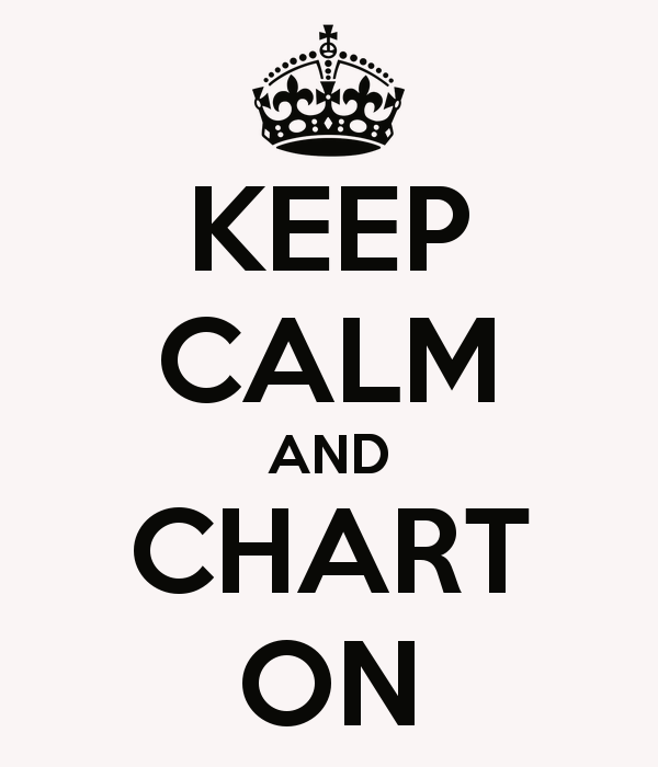 2016-keep-calm-and-chart-on